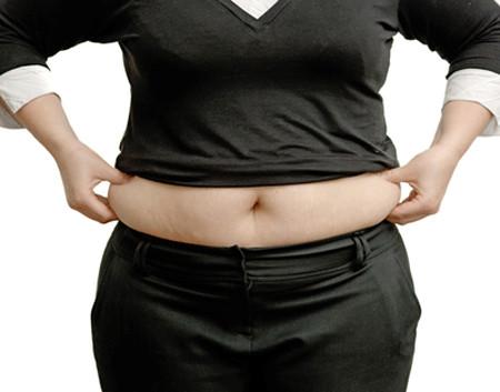 Mỡ bụng làm cản trở khả năng kháng viêm của cơ thể, do vậy, cơ thể dễ bị viêm hơn.
