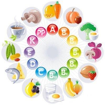 Vitamin và khoáng chất rất quan trọng đối với sức khỏe