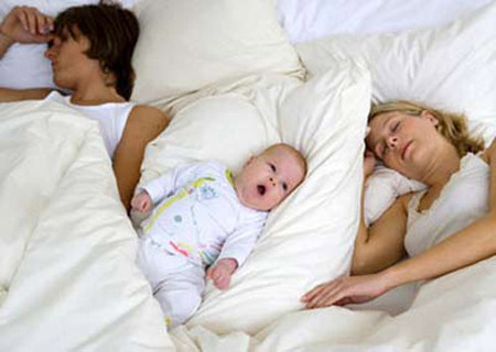 Biện pháp tránh thai sau sinh - Sức Khỏe và Cuộc Sống - Các biện pháp tránh thai - Những điều cần biết sau khi sinh con