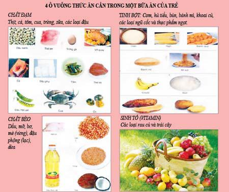 Cách cho trẻ bị bệnh tim bú và ăn